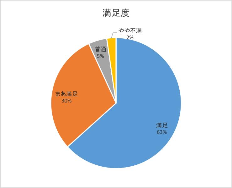 s1_graph2
