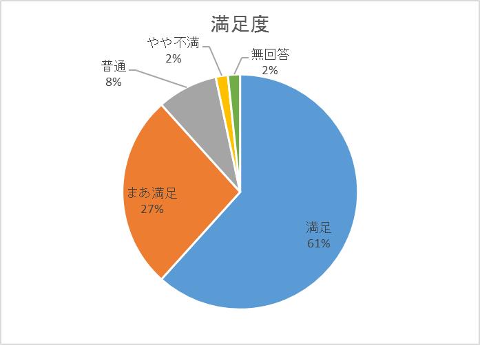 s4_graph2